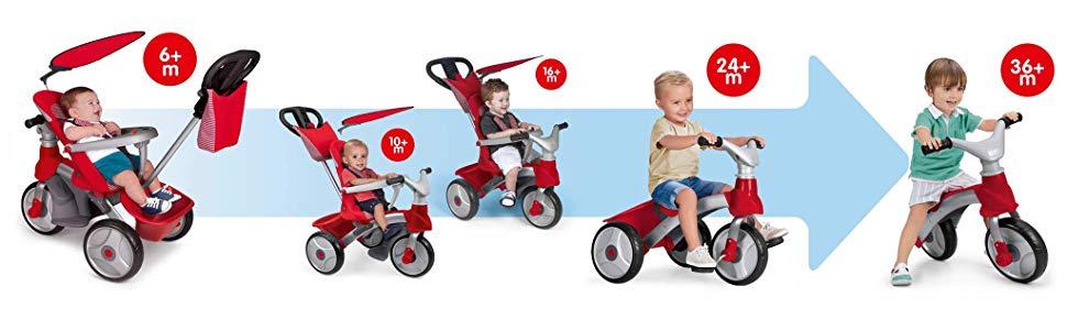 triciclo-evolutivo-feber-barato